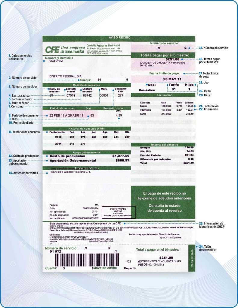 CFE imagen